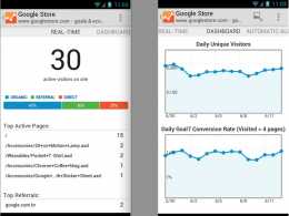 Google Analytics pour Android