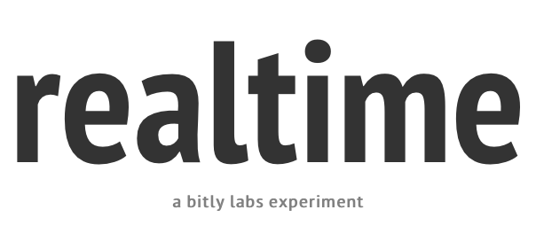 Bitly Realtime