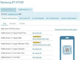 Benchmarks : Samsung Galaxy Note II GT-N7100