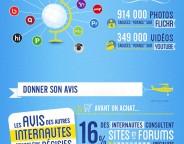 Tourisme : Influence des réseaux sociaux sur les voyages