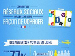 Voyages & Réseau sociaux