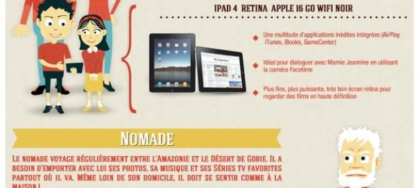 Tablette tactile : Guide d'achat pour trouver celle qui vous correspond