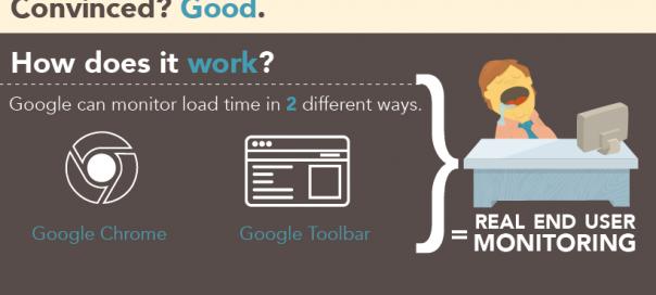 Google : Impact du temps de chargement sur le référencement