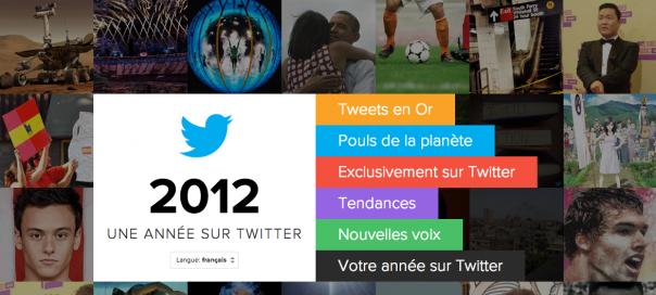 Twitter : Sujets et tendances de l'année 2012