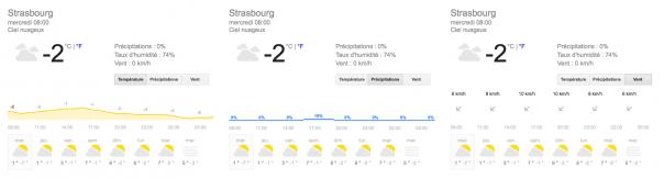 Google : OneBox météo