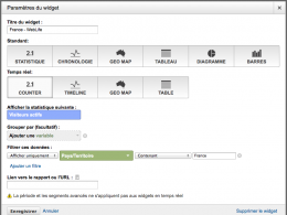 Google Analytics : Widgets temps réel