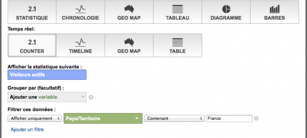 Google Analytics : Widgets temps réel pour le dashboard