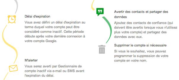 Google : Le gestionnaire de compte inactif dévoilé
