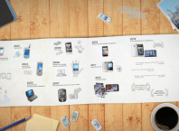 HTC : Histoire