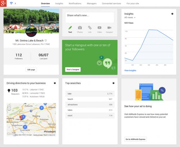 Google Plus : Tableau de bord - Vue d'ensemble