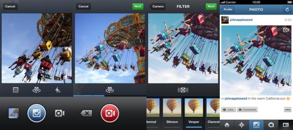 Instagram : Vidéo - Processus de publication