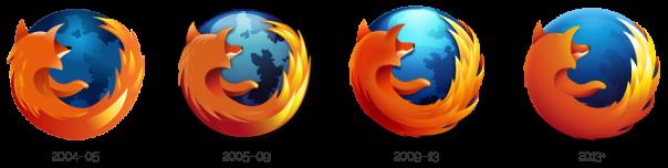 Firefox : Evolution des logos