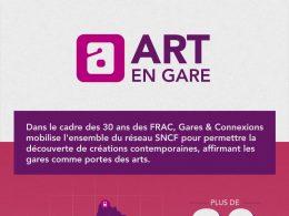 FRAC : Art en gare