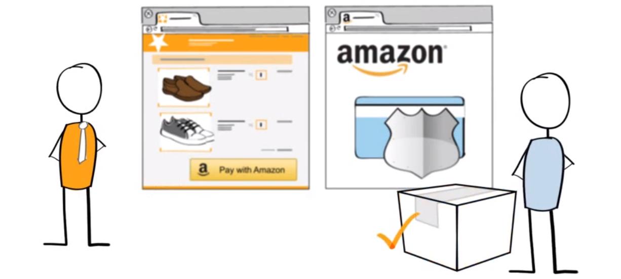 amazon payer sur internet comme avec paypal weblife. Black Bedroom Furniture Sets. Home Design Ideas