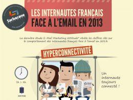 Email et les français en 2013