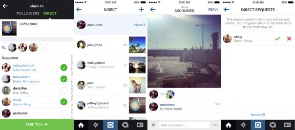Instagram Direct : Détails du partage