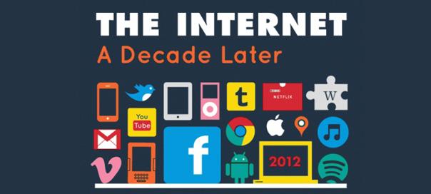 Internet : Le web il y a 10 ans en infographie