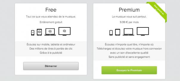 Spotify Unlimited : L'offre illimitée à 4,99 euros supprimée ?