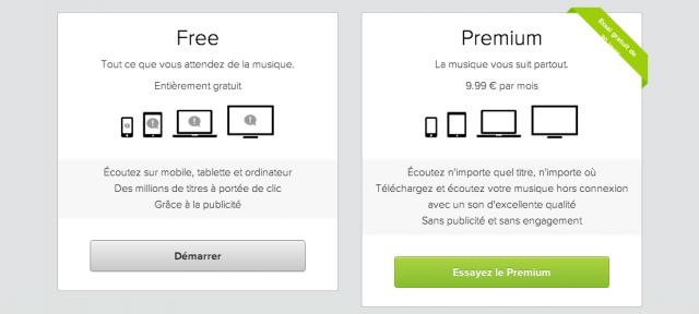 Spotify Free & Premium