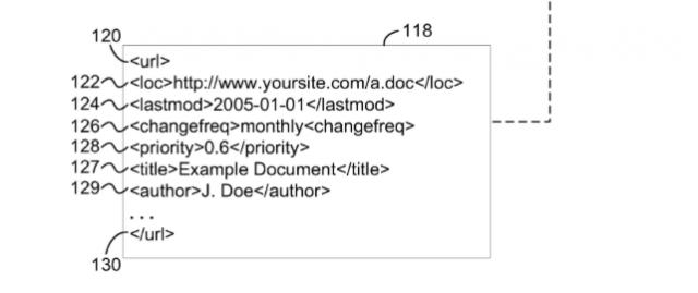 sitemap xml des balises auteur et titre weblife