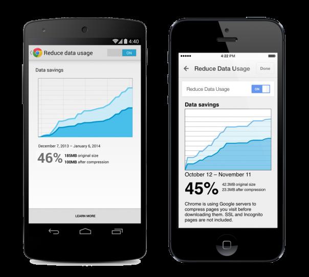 Google Chrome : Compression des données