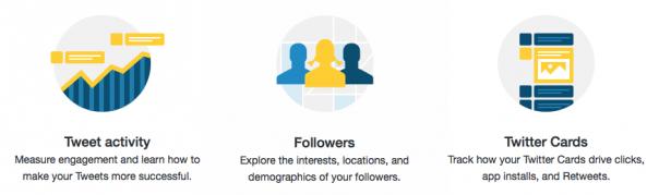 Twitter Card Analytics - Dashboard