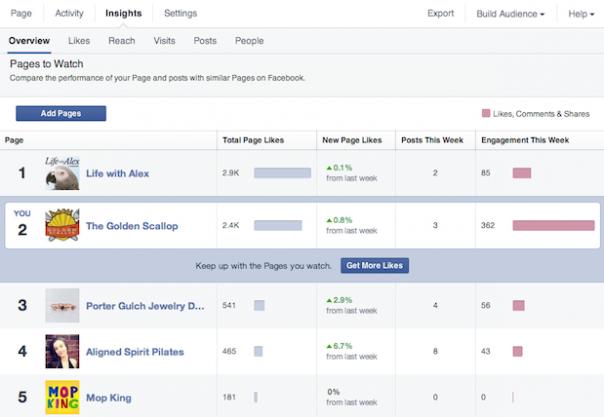 Pages Facebook : Nouveau design - Pages à surveiller
