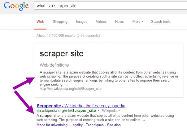Google : Définition & scraper