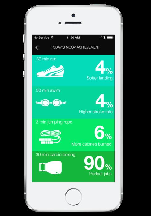 Moov : Application mobile