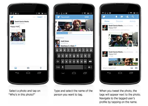 Twitter : Identification d'amis sur les photos