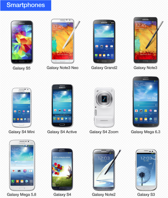 mobiles compatibles samsung gear