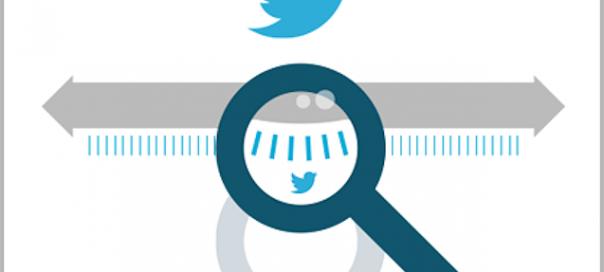 Twitter : Rachat de Gnip spécialiste de l'analyse de données