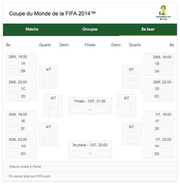 Google : Coupe du Monde de Foot 2014 - 2ème tour de qualification