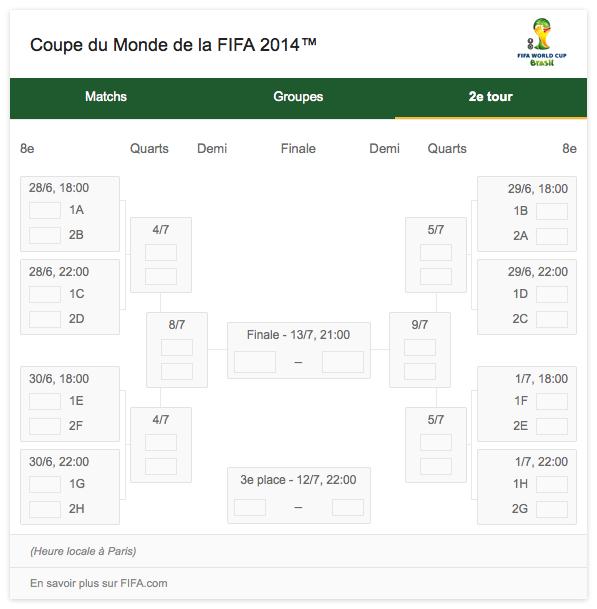 Google : Coupe du Monde de Foot 2014 - 2ème tour de qualification