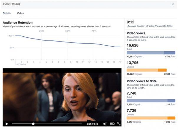 Facebook : Métriques des vidéos