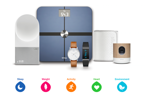 Withings : Produits