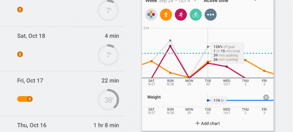 Google Fit fait son apparition sur le Play Store