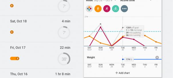 Google Fit fait son apparition sur le Play Store