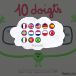 Marbotic : Application 10 doigts - Langues