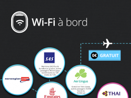 Wifi dans les avions