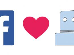 Wit & Facebook