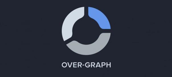 Over-Graph : L'outil de gestion de 5 réseaux sociaux