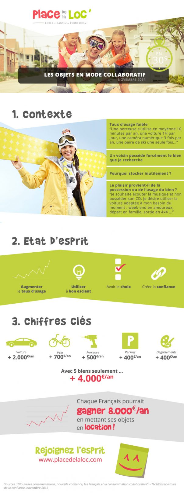 Infographie Place de la Loc