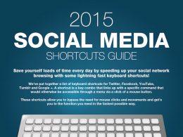 Social media : Raccourcis clavier