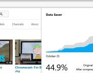Google Chrome : Économiseur de données pour desktop