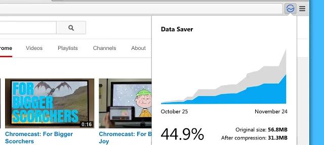 Google Chrome : Économiseur de données
