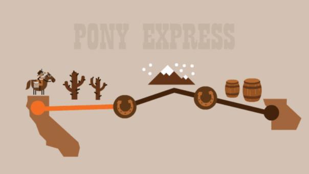 Google : Doodle Pony Express - Parcours