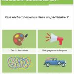 Google : Journée de la Terre 2015 - Quiz 4