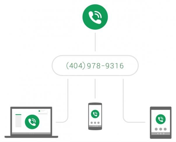 Google Project Fi : Numéro & terminaux