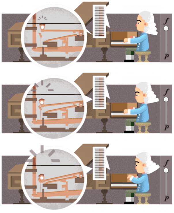 Mécanisme du piano-forte